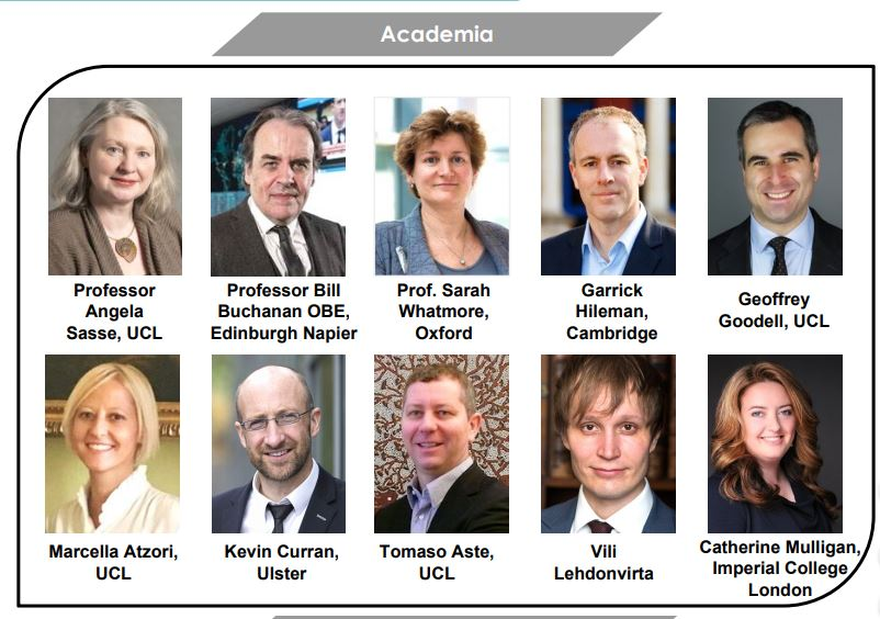 "Professor Kevin Curran, Ulster University named in the list of 40 Blockchain influencers acknowledged in the UK All Party Parliamentary Group report on ""Blockchain industry in UK landscape 2018""."